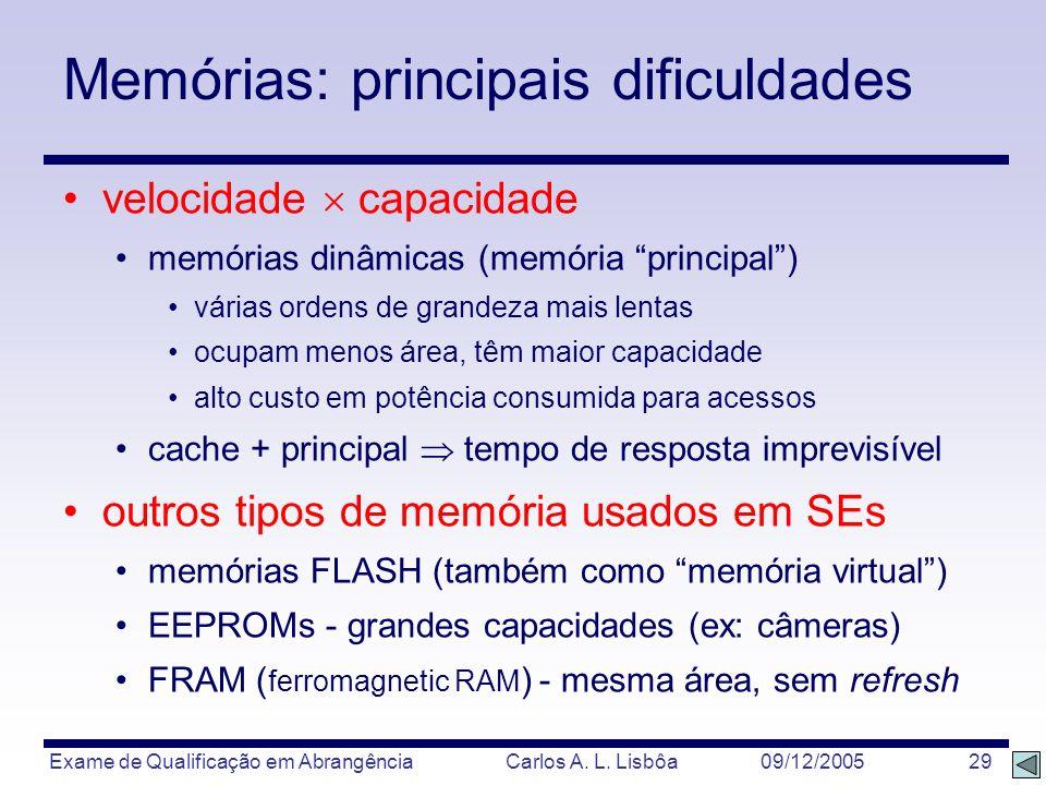 Exame de Qualificação em Abrangência Carlos A. L. Lisbôa 09/12/2005 29 Memórias: principais dificuldades velocidade capacidade memórias dinâmicas (mem