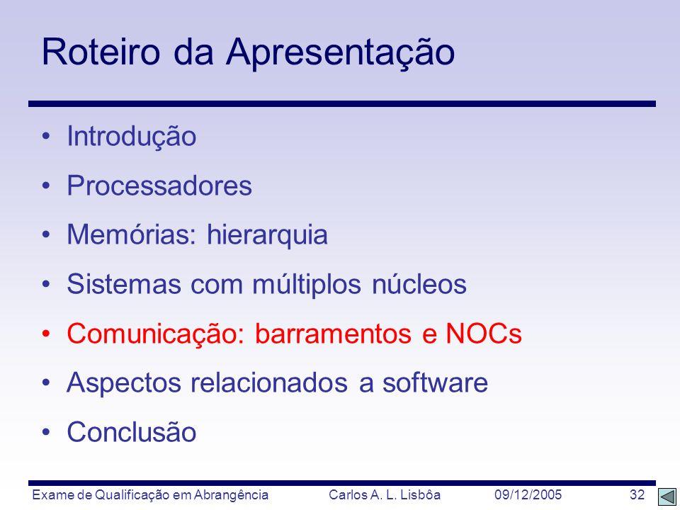 Exame de Qualificação em Abrangência Carlos A. L. Lisbôa 09/12/2005 32 Roteiro da Apresentação Introdução Processadores Memórias: hierarquia Sistemas