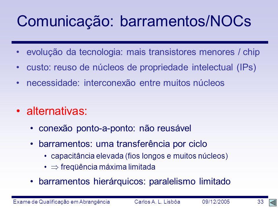 Exame de Qualificação em Abrangência Carlos A. L. Lisbôa 09/12/2005 33 evolução da tecnologia: mais transistores menores / chip custo: reuso de núcleo