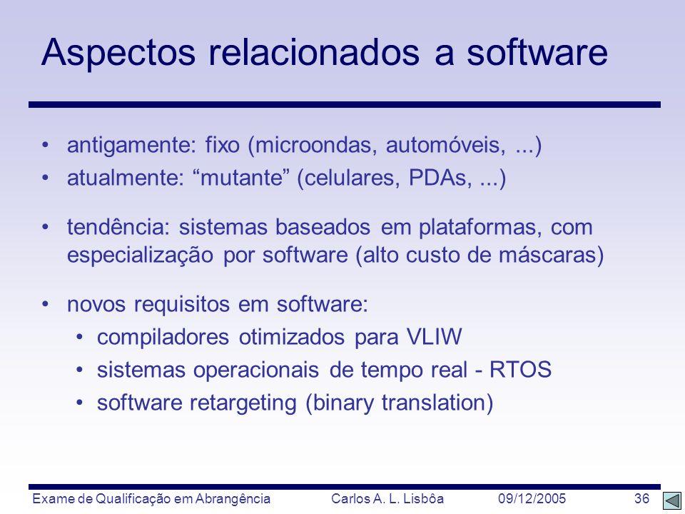 Exame de Qualificação em Abrangência Carlos A. L. Lisbôa 09/12/2005 36 Aspectos relacionados a software antigamente: fixo (microondas, automóveis,...)