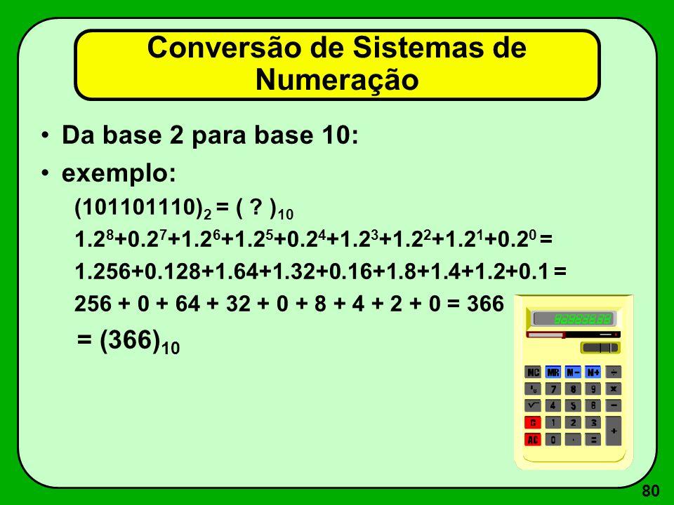 80 Conversão de Sistemas de Numeração Da base 2 para base 10: exemplo: (101101110) 2 = ( ? ) 10 1.2 8 +0.2 7 +1.2 6 +1.2 5 +0.2 4 +1.2 3 +1.2 2 +1.2 1
