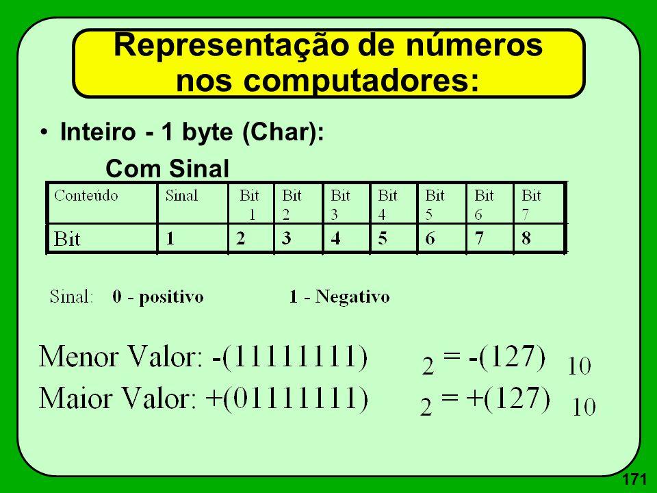 171 Representação de números nos computadores: Inteiro - 1 byte (Char): Com Sinal