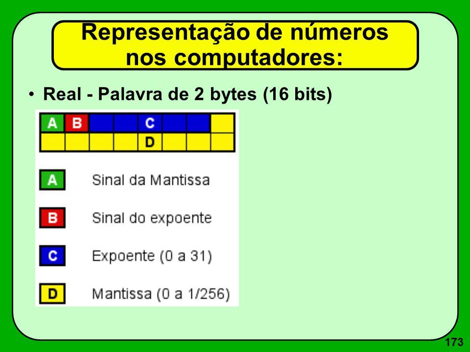 173 Real - Palavra de 2 bytes (16 bits) Representação de números nos computadores: