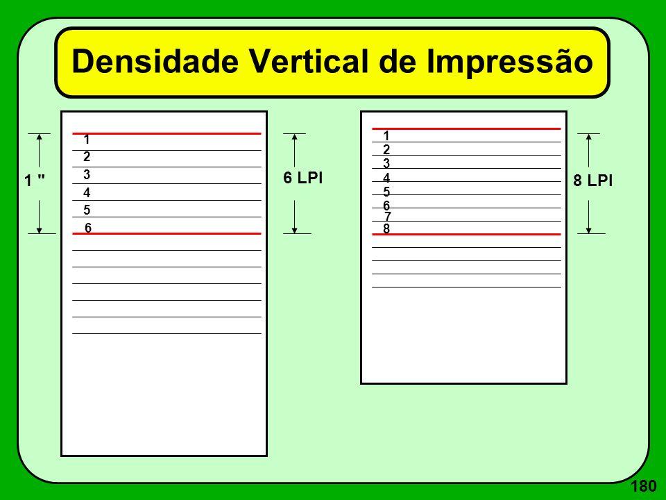 180 Densidade Vertical de Impressão 6 LPI 8 LPI 1 2 3 4 5 6 1 2 3 4 5 6 7 8 1