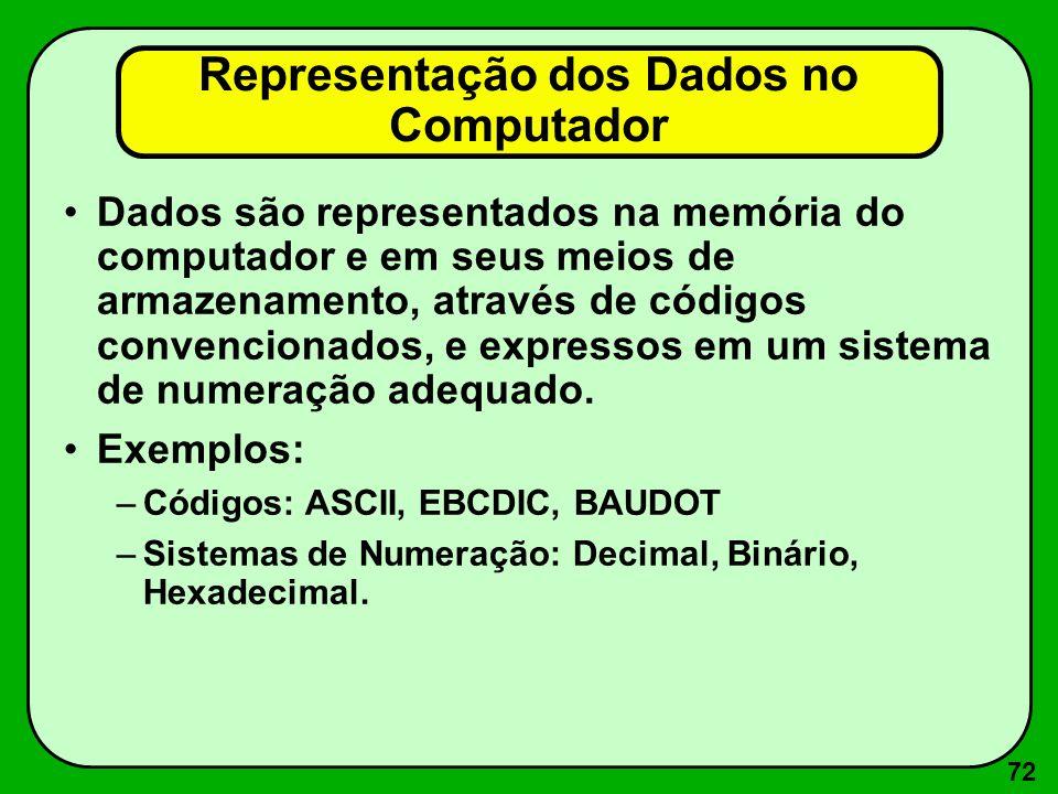 73 Sistemas de Numeração Decimal (Base 10) –usa os algarismos 0, 1, 2, 3, 4, 5, 6, 7, 8 e 9 –sistema usual fora do computador Binário (Base 2) –só usa os algarismos 0 e 1 –é o sistema usado pelo computador Hexadecimal (Base 16) –usa os 10 algarismos e as letras A, B, C, D, E e F –é usado para representar números grandes, tais como os endereços de memória.