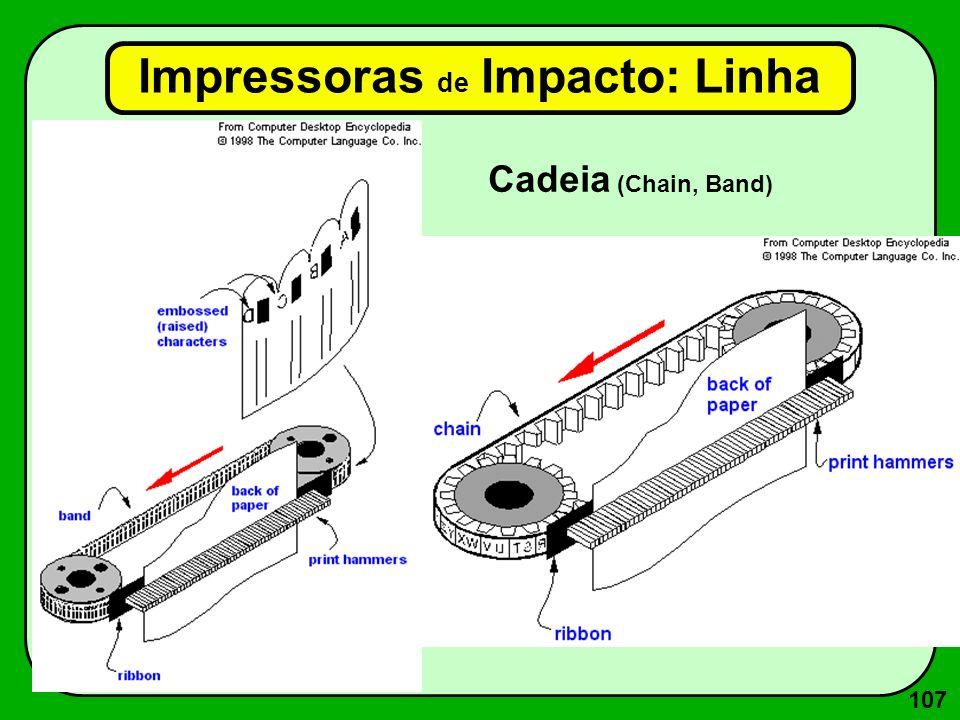 107 Impressoras de Impacto: Linha Cadeia (Chain, Band)