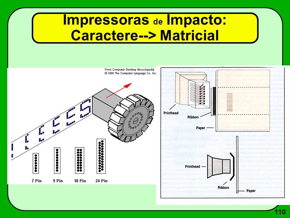 110 Impressoras de Impacto: Caractere--> Matricial