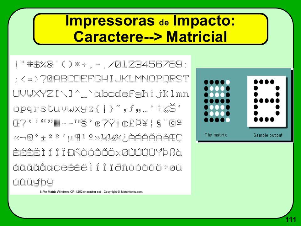 111 Impressoras de Impacto: Caractere--> Matricial