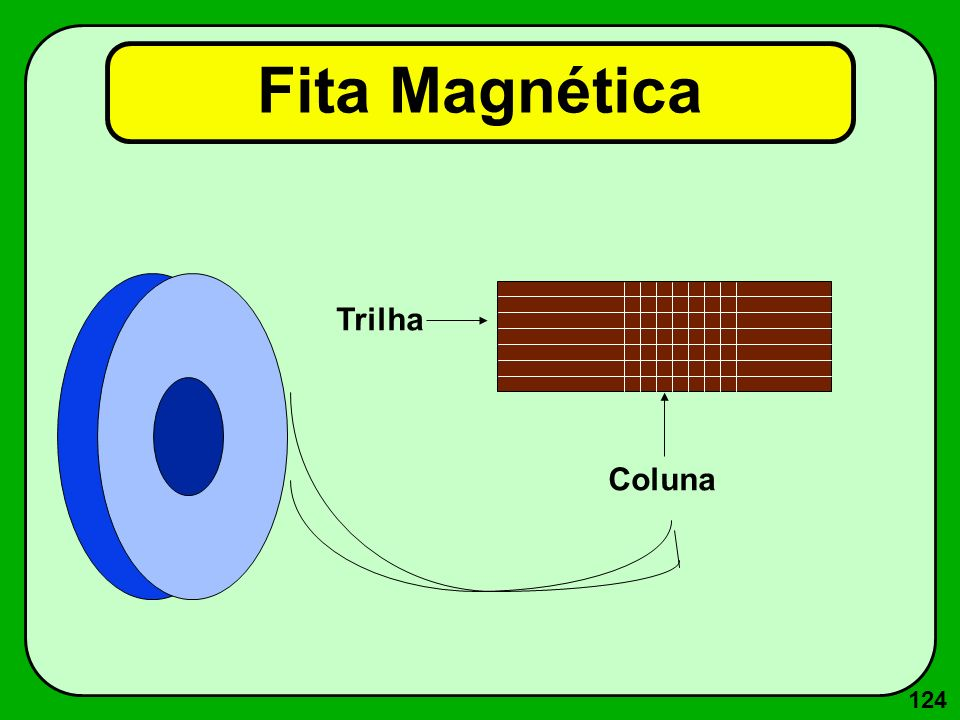 124 Fita Magnética Trilha Coluna