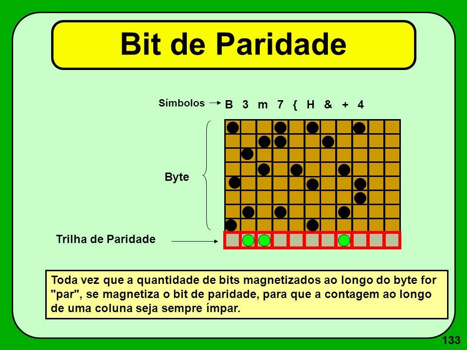 133 Bit de Paridade B&7{m+3H4 Símbolos Trilha de Paridade Byte Toda vez que a quantidade de bits magnetizados ao longo do byte for