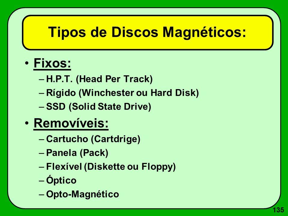 135 Tipos de Discos Magnéticos: Fixos: –H.P.T. (Head Per Track) –Rígido (Winchester ou Hard Disk) –SSD (Solid State Drive) Removíveis: –Cartucho (Cart