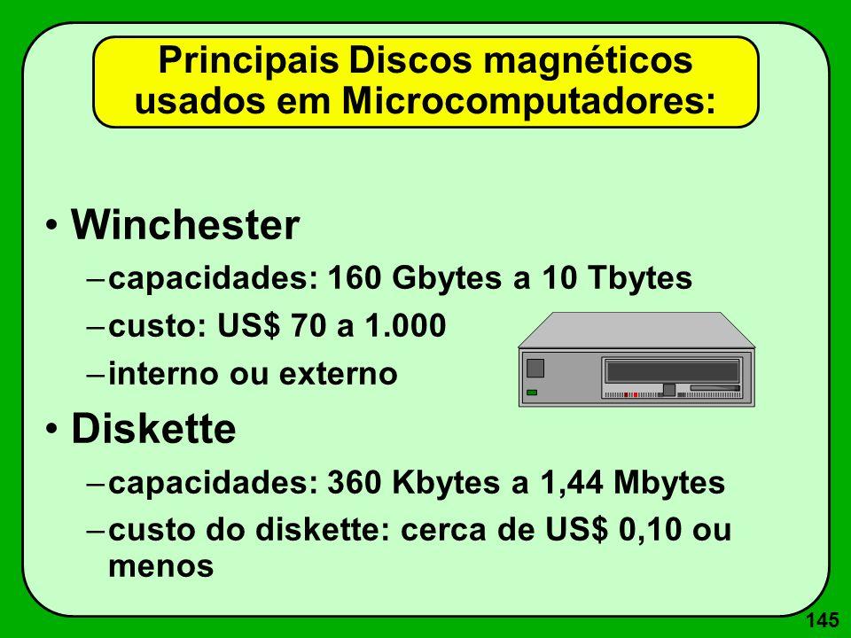 145 Principais Discos magnéticos usados em Microcomputadores: Winchester –capacidades: 160 Gbytes a 10 Tbytes –custo: US$ 70 a 1.000 –interno ou exter