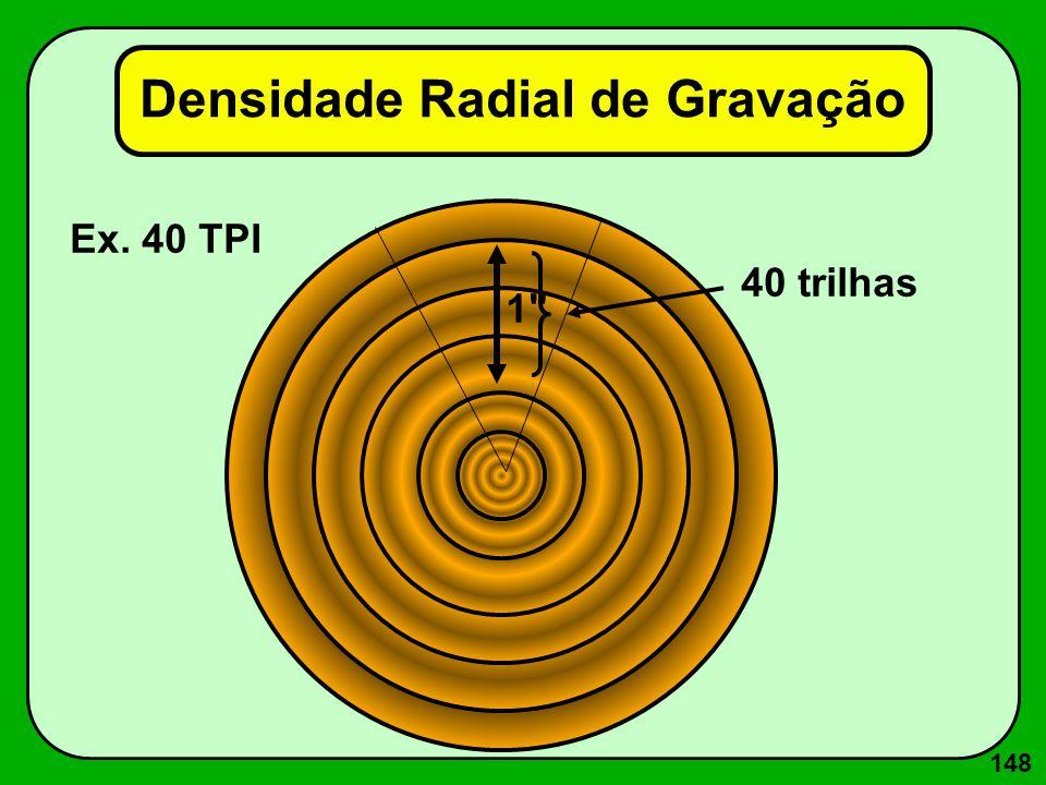 148 Densidade Radial de Gravação 1 1