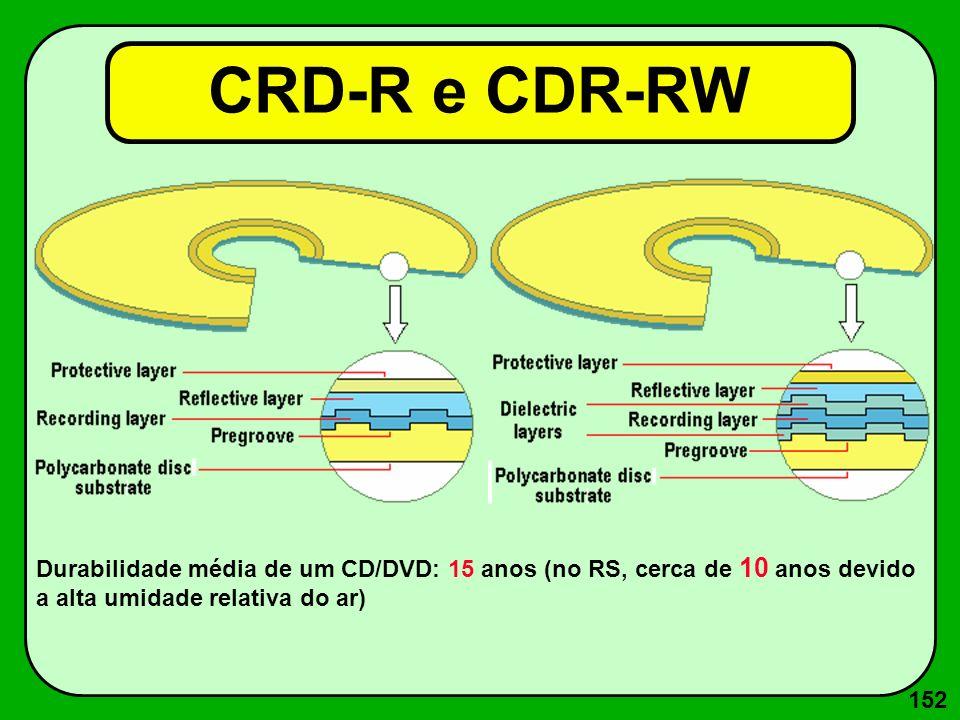 152 CRD-R e CDR-RW Durabilidade média de um CD/DVD: 15 anos (no RS, cerca de 10 anos devido a alta umidade relativa do ar)