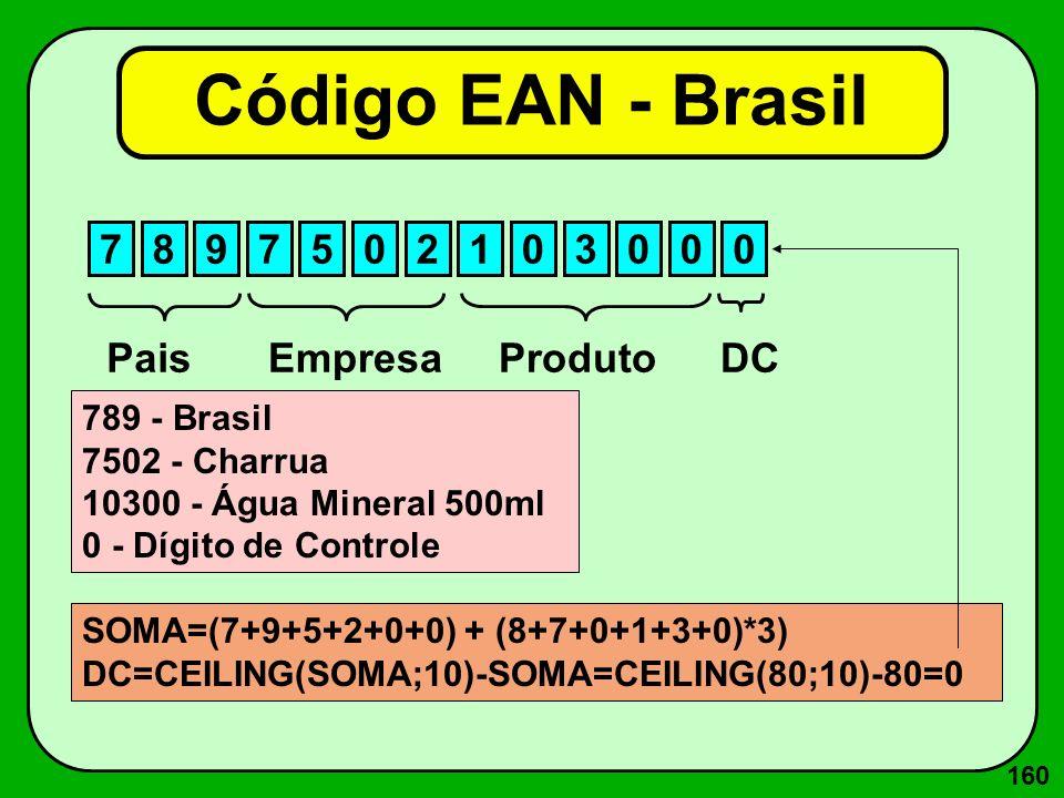 160 Código EAN - Brasil 7895210300070 PaisEmpresaProdutoDC 789 - Brasil 7502 - Charrua 10300 - Água Mineral 500ml 0 - Dígito de Controle SOMA=(7+9+5+2