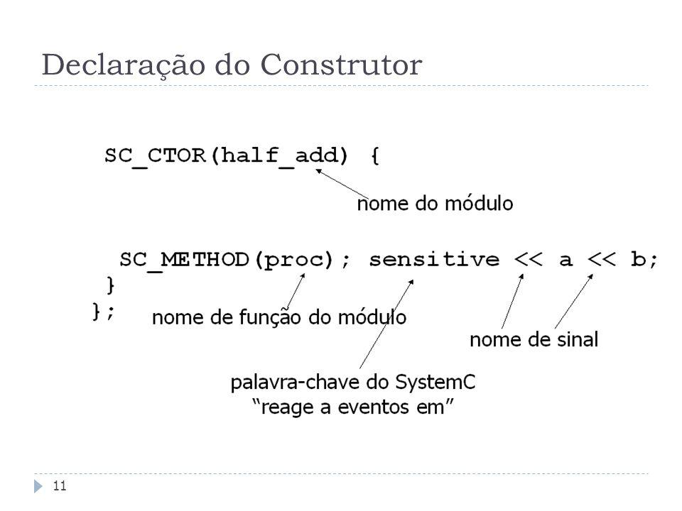 FEDERAL UNIVERSITY OF RIO GRANDE DO SUL Declaração do Construtor 11