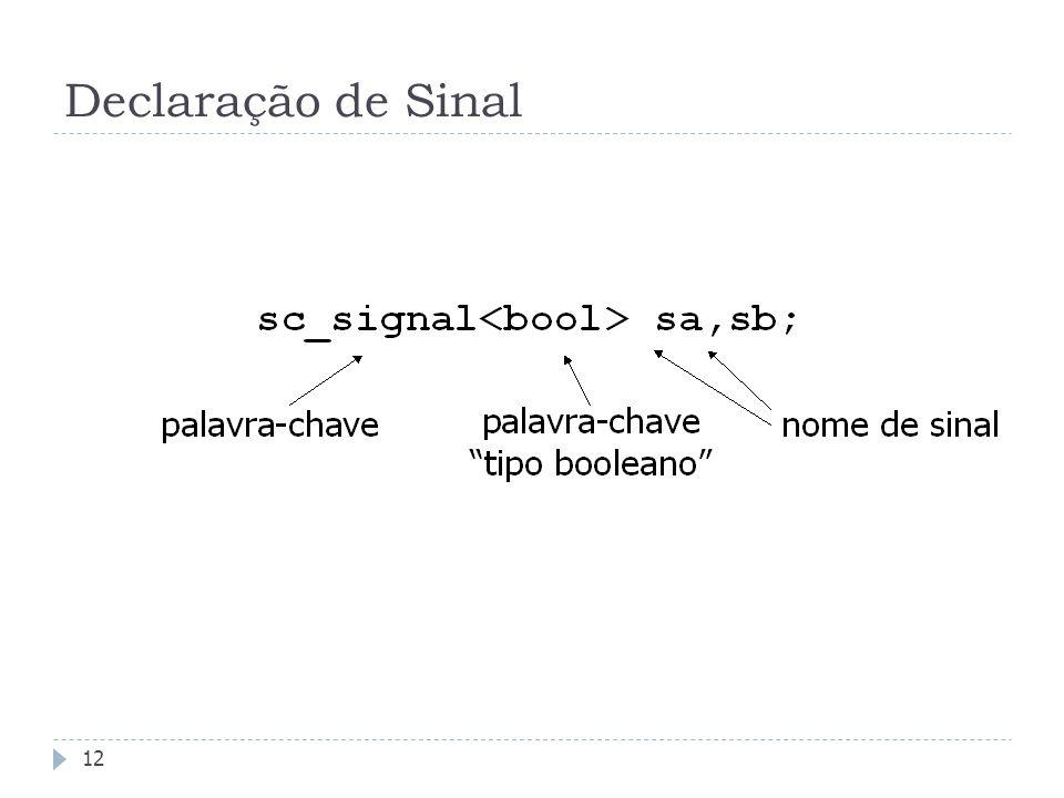 FEDERAL UNIVERSITY OF RIO GRANDE DO SUL Declaração de Sinal 12