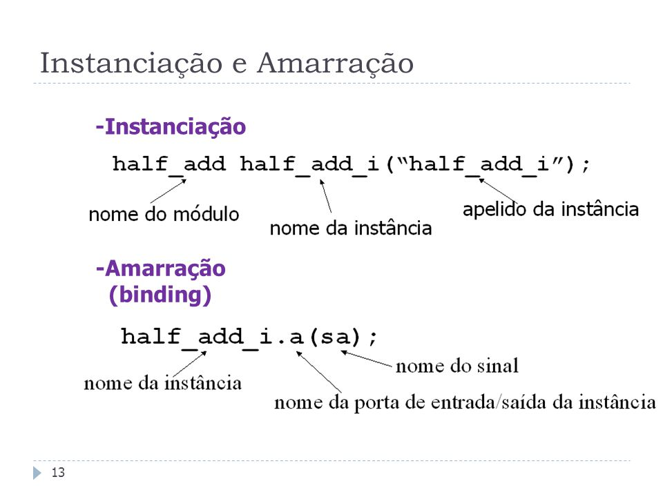 FEDERAL UNIVERSITY OF RIO GRANDE DO SUL Instanciação e Amarração 13 -Instanciação -Amarração (binding)