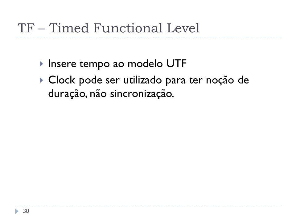 FEDERAL UNIVERSITY OF RIO GRANDE DO SUL TF – Timed Functional Level 30 Insere tempo ao modelo UTF Clock pode ser utilizado para ter noção de duração, não sincronização.