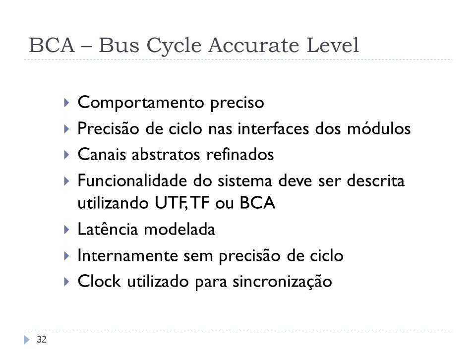 FEDERAL UNIVERSITY OF RIO GRANDE DO SUL BCA – Bus Cycle Accurate Level 32 Comportamento preciso Precisão de ciclo nas interfaces dos módulos Canais abstratos refinados Funcionalidade do sistema deve ser descrita utilizando UTF, TF ou BCA Latência modelada Internamente sem precisão de ciclo Clock utilizado para sincronização