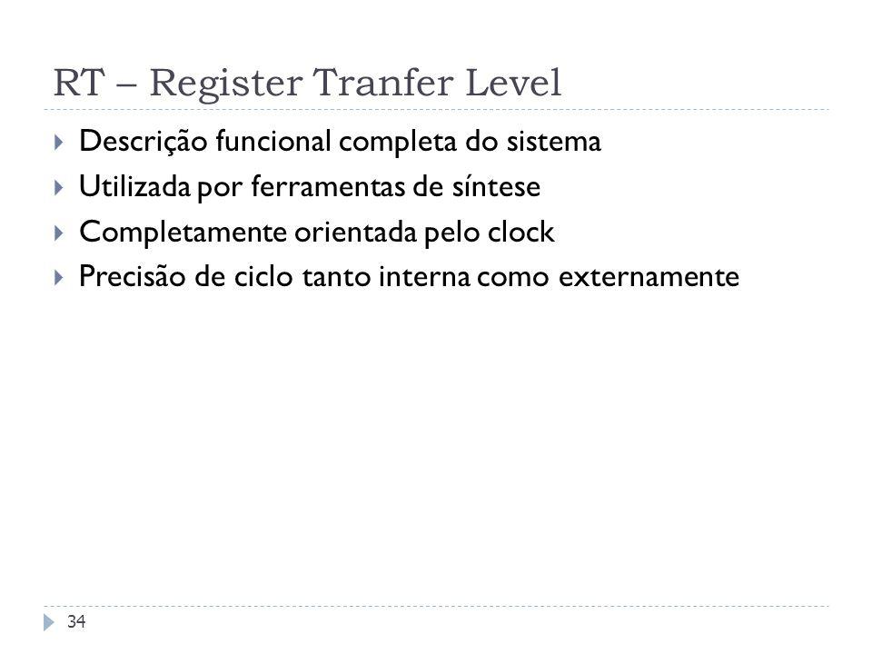 FEDERAL UNIVERSITY OF RIO GRANDE DO SUL RT – Register Tranfer Level 34 Descrição funcional completa do sistema Utilizada por ferramentas de síntese Completamente orientada pelo clock Precisão de ciclo tanto interna como externamente