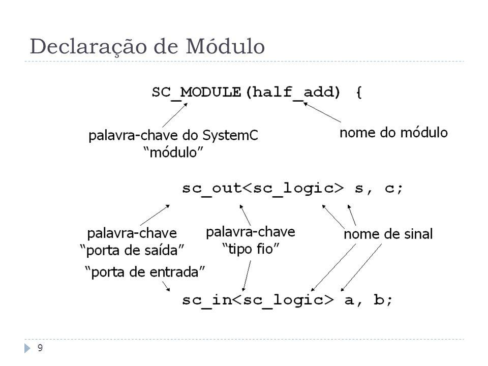 FEDERAL UNIVERSITY OF RIO GRANDE DO SUL Declaração de Módulo 9