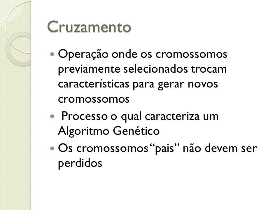Cruzamento Operação onde os cromossomos previamente selecionados trocam características para gerar novos cromossomos Processo o qual caracteriza um Al