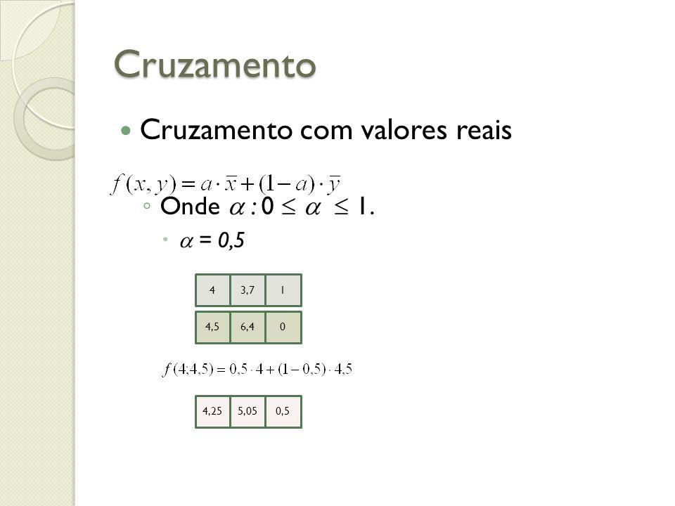 Cruzamento Cruzamento com valores reais Onde : 0 1. = 0,5 4,255,050,5 4,56,40 43,71