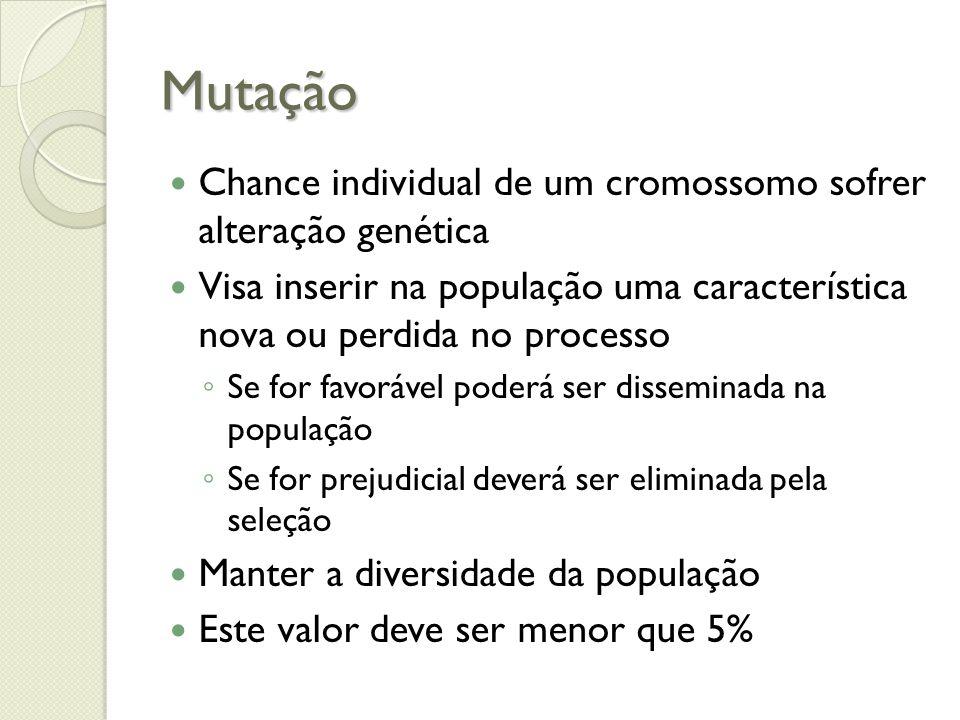 Mutação Chance individual de um cromossomo sofrer alteração genética Visa inserir na população uma característica nova ou perdida no processo Se for f