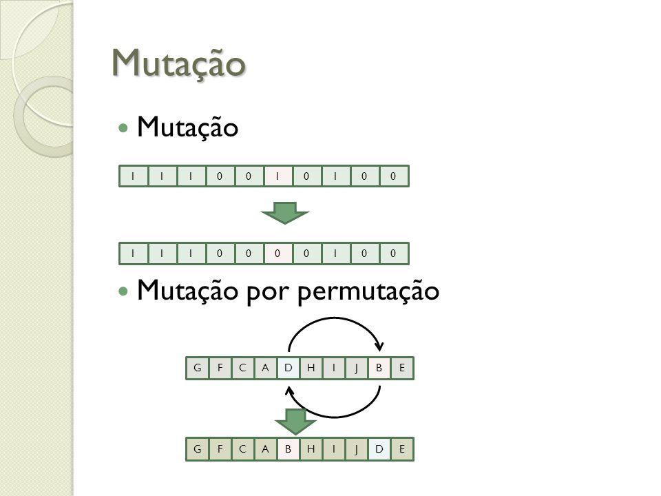 Mutação Mutação Mutação por permutação GFCADHIJBE GFCABHIJDE 1110010100 1110000100
