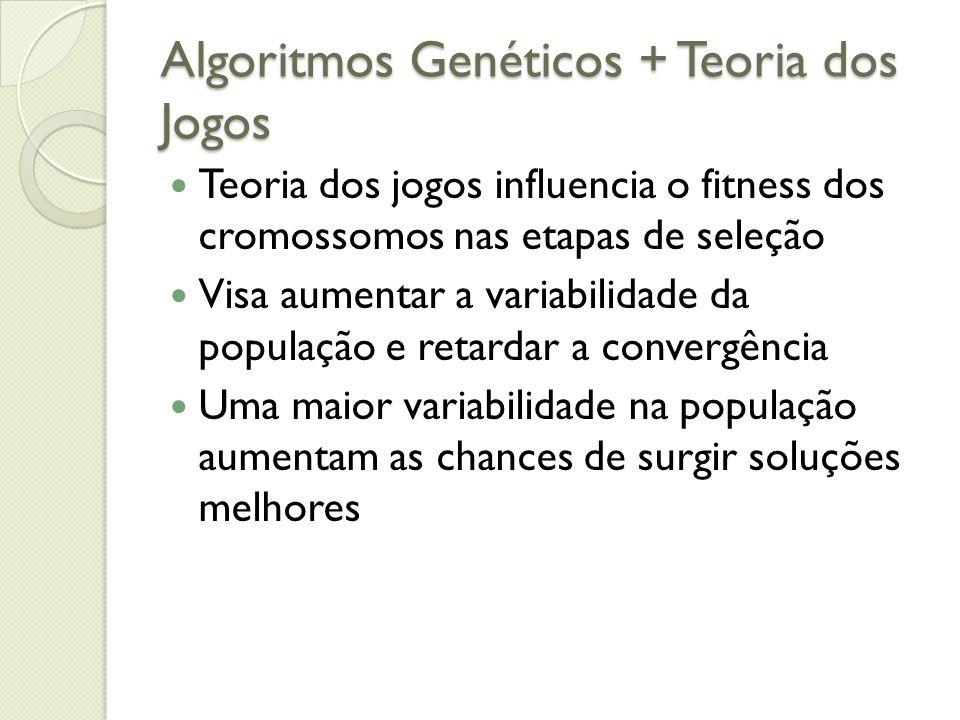 Algoritmos Genéticos + Teoria dos Jogos Teoria dos jogos influencia o fitness dos cromossomos nas etapas de seleção Visa aumentar a variabilidade da p