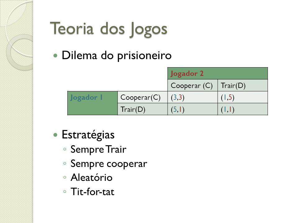 Teoria dos Jogos Dilema do prisioneiro Estratégias Sempre Trair Sempre cooperar Aleatório Tit-for-tat Jogador 2 Cooperar (C)Trair(D) Jogador 1Cooperar