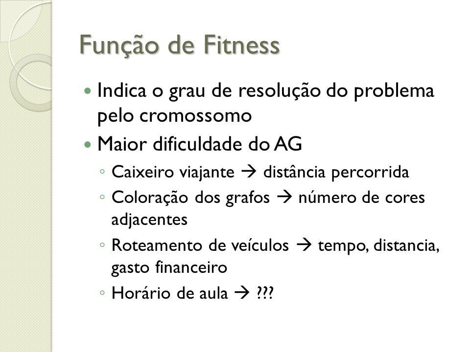 Função de Fitness Indica o grau de resolução do problema pelo cromossomo Maior dificuldade do AG Caixeiro viajante distância percorrida Coloração dos
