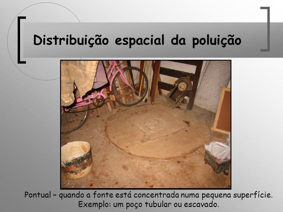 Distribuição espacial da poluição Pontual – quando a fonte está concentrada numa pequena superfície. Exemplo: um poço tubular ou escavado.