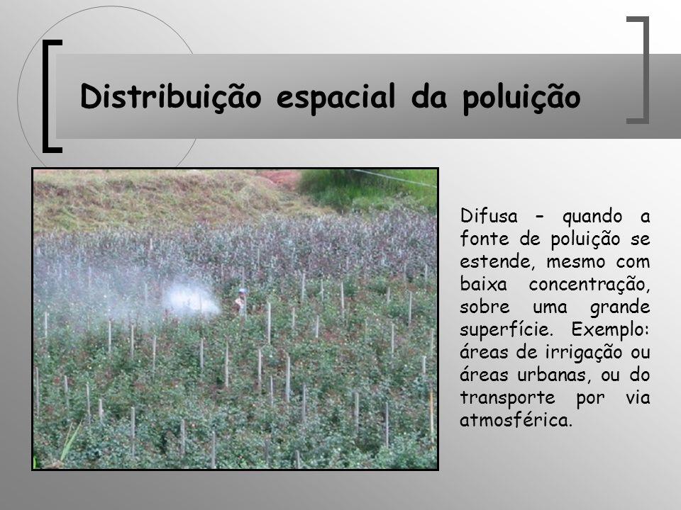 Distribuição espacial da poluição Difusa – quando a fonte de poluição se estende, mesmo com baixa concentração, sobre uma grande superfície. Exemplo: