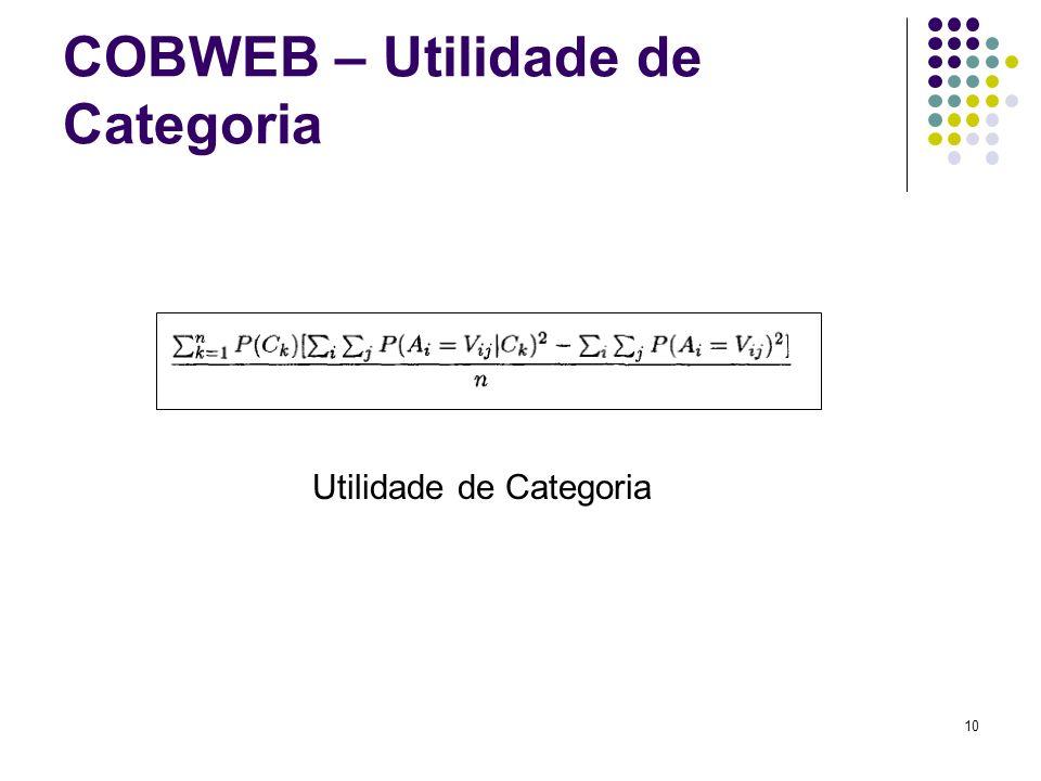 10 COBWEB – Utilidade de Categoria Utilidade de Categoria