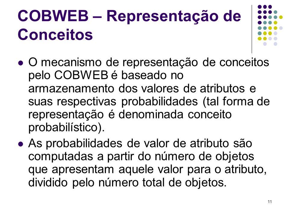 11 COBWEB – Representação de Conceitos O mecanismo de representação de conceitos pelo COBWEB é baseado no armazenamento dos valores de atributos e suas respectivas probabilidades (tal forma de representação é denominada conceito probabilístico).
