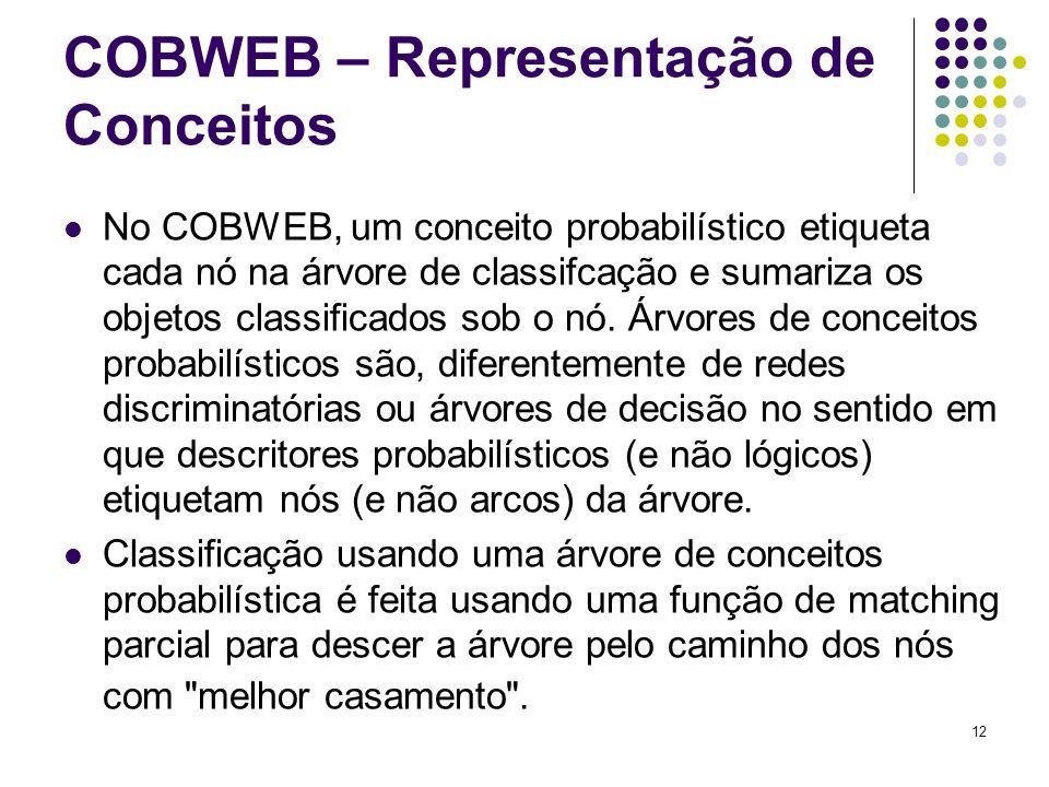 12 COBWEB – Representação de Conceitos No COBWEB, um conceito probabilístico etiqueta cada nó na árvore de classifcação e sumariza os objetos classificados sob o nó.