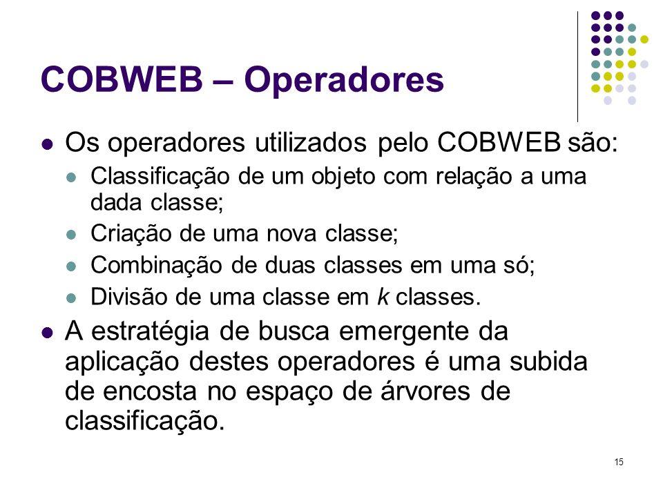 15 COBWEB – Operadores Os operadores utilizados pelo COBWEB são: Classificação de um objeto com relação a uma dada classe; Criação de uma nova classe; Combinação de duas classes em uma só; Divisão de uma classe em k classes.