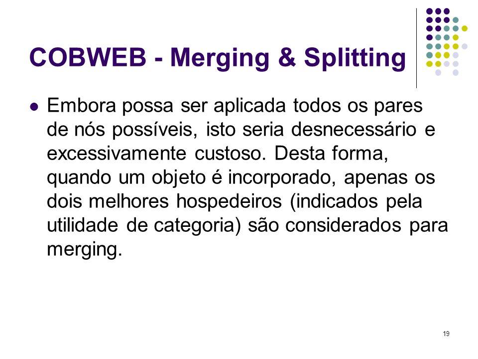 19 COBWEB - Merging & Splitting Embora possa ser aplicada todos os pares de nós possíveis, isto seria desnecessário e excessivamente custoso. Desta fo