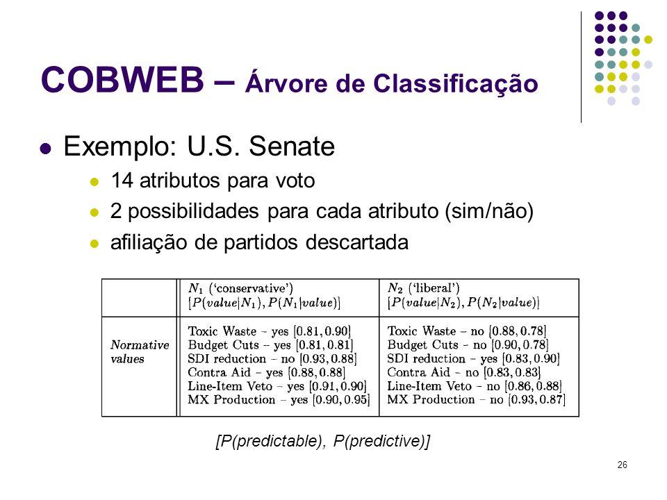 Exemplo: U.S. Senate 14 atributos para voto 2 possibilidades para cada atributo (sim/não) afiliação de partidos descartada 26 COBWEB – Árvore de Class
