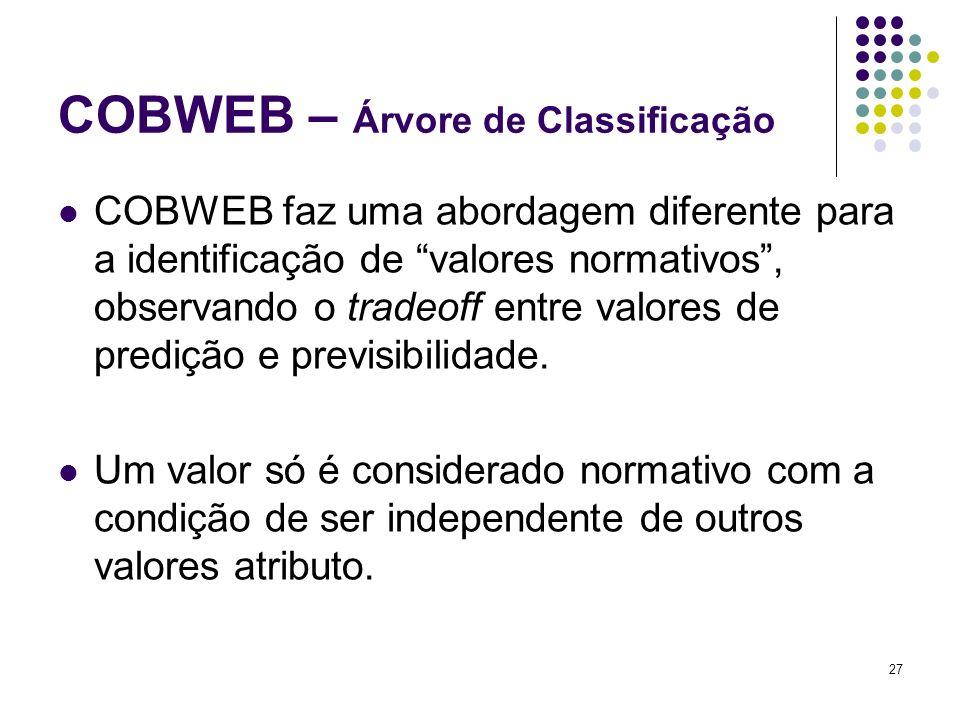 27 COBWEB – Árvore de Classificação COBWEB faz uma abordagem diferente para a identificação de valores normativos, observando o tradeoff entre valores de predição e previsibilidade.