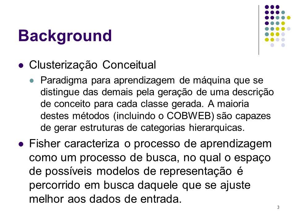 3 Background Clusterização Conceitual Paradigma para aprendizagem de máquina que se distingue das demais pela geração de uma descrição de conceito para cada classe gerada.