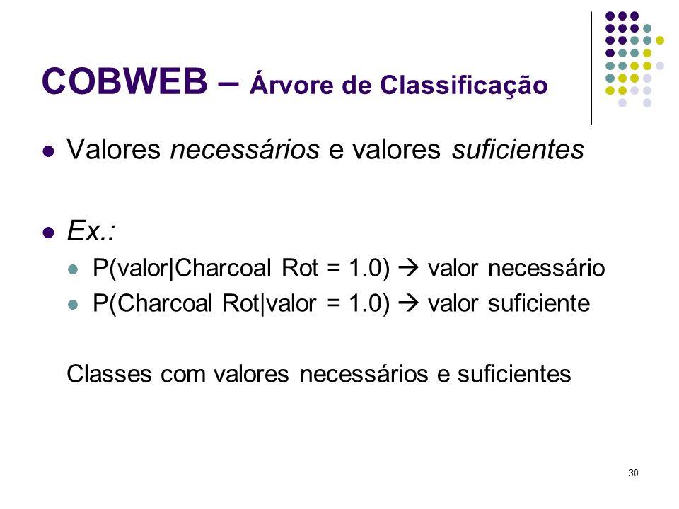 Valores necessários e valores suficientes Ex.: P(valor|Charcoal Rot = 1.0) valor necessário P(Charcoal Rot|valor = 1.0) valor suficiente Classes com valores necessários e suficientes 30 COBWEB – Árvore de Classificação