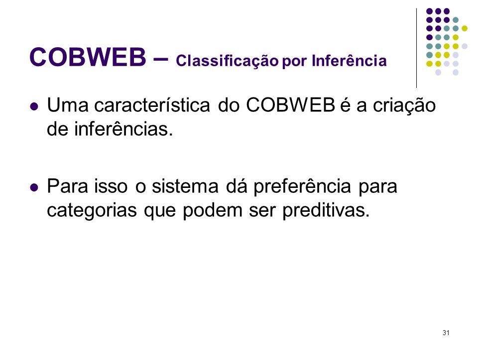 COBWEB – Classificação por Inferência Uma característica do COBWEB é a criação de inferências. Para isso o sistema dá preferência para categorias que