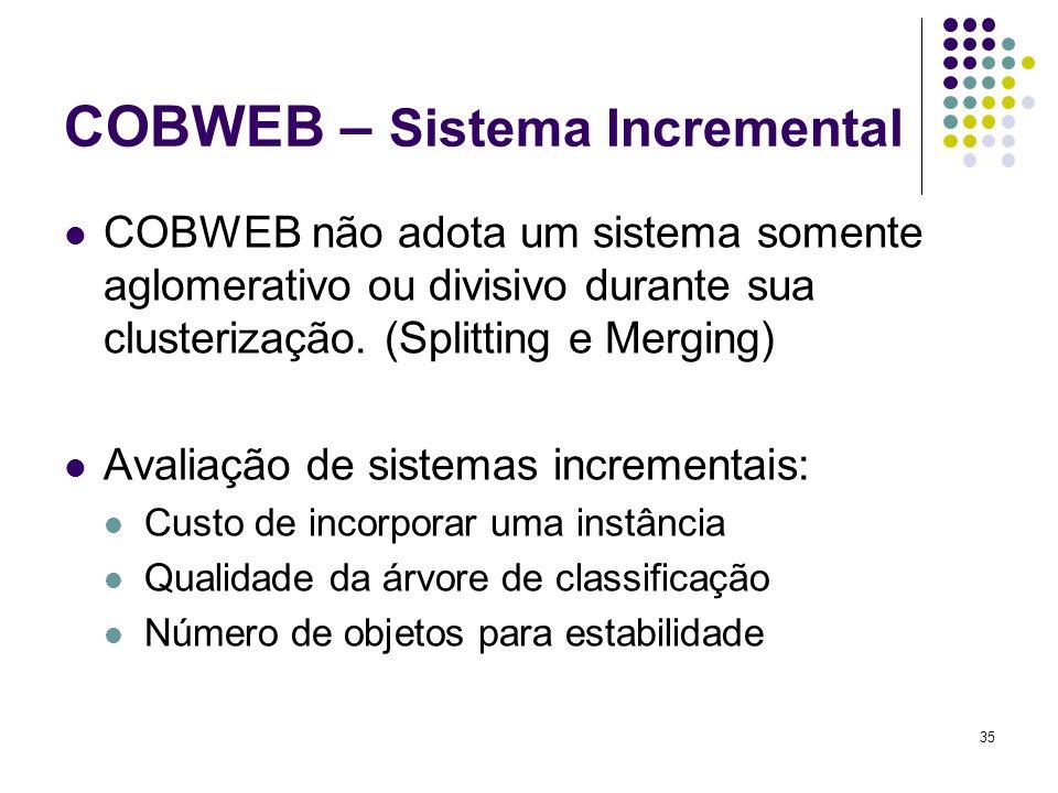 COBWEB – Sistema Incremental COBWEB não adota um sistema somente aglomerativo ou divisivo durante sua clusterização. (Splitting e Merging) Avaliação d