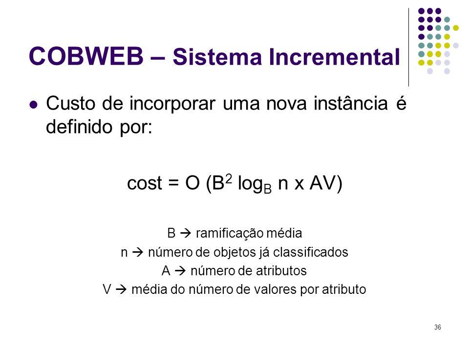 Custo de incorporar uma nova instância é definido por: cost = O (B 2 log B n x AV) B ramificação média n número de objetos já classificados A número de atributos V média do número de valores por atributo 36 COBWEB – Sistema Incremental