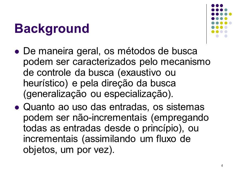 4 Background De maneira geral, os métodos de busca podem ser caracterizados pelo mecanismo de controle da busca (exaustivo ou heurístico) e pela direç