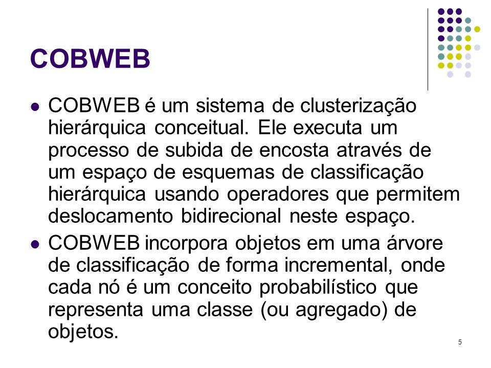 5 COBWEB COBWEB é um sistema de clusterização hierárquica conceitual. Ele executa um processo de subida de encosta através de um espaço de esquemas de