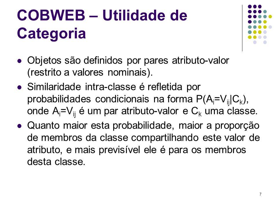 7 COBWEB – Utilidade de Categoria Objetos são definidos por pares atributo-valor (restrito a valores nominais). Similaridade intra-classe é refletida